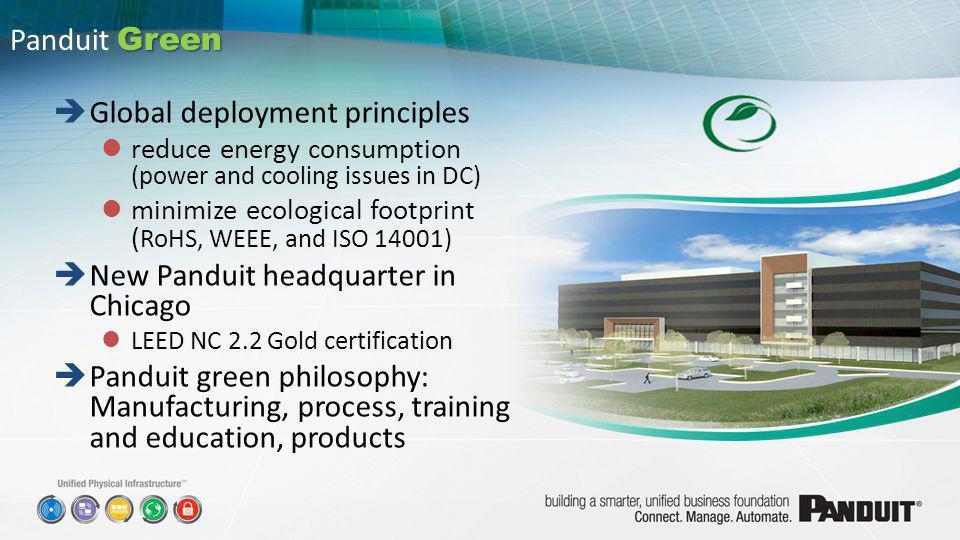Global deployment principles