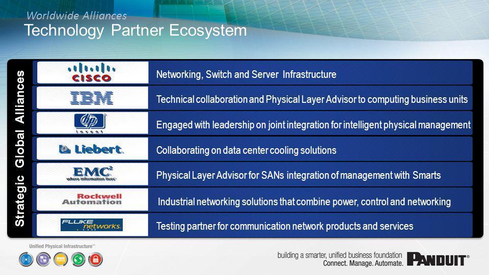 Technology Partner Ecosystem