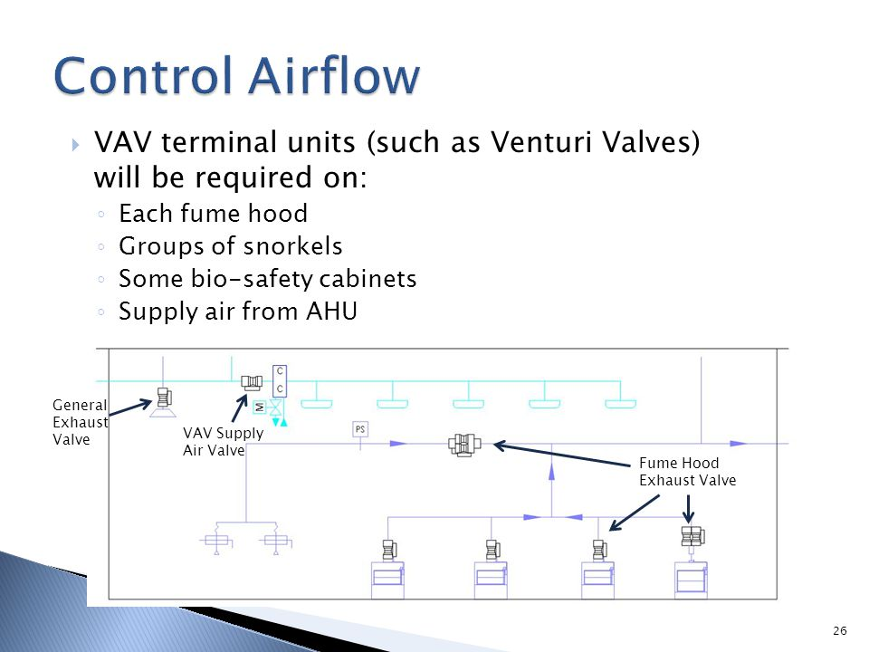 Control Airflow VAV terminal units (such as Venturi Valves) will be required on: Each fume hood. Groups of snorkels.