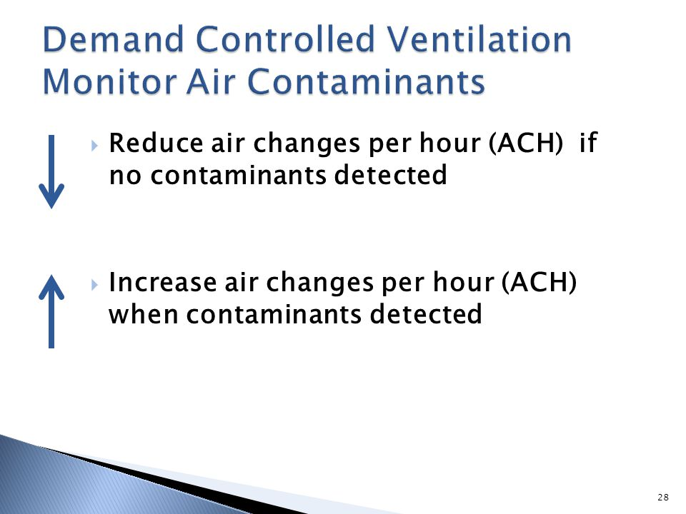 Demand Controlled Ventilation Monitor Air Contaminants
