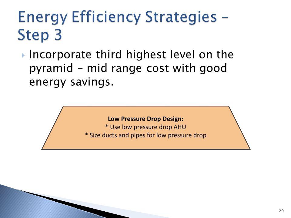 Energy Efficiency Strategies – Step 3