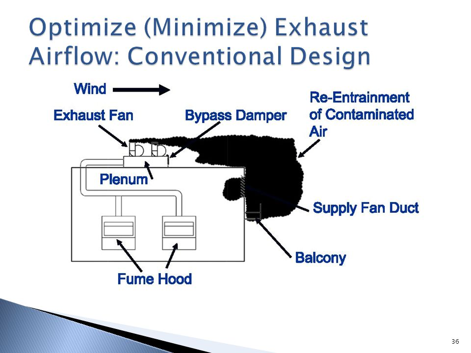 Optimize (Minimize) Exhaust Airflow: Conventional Design