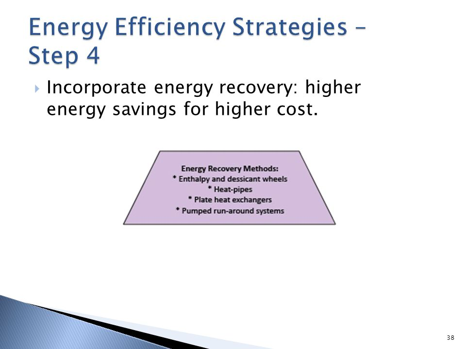 Energy Efficiency Strategies – Step 4