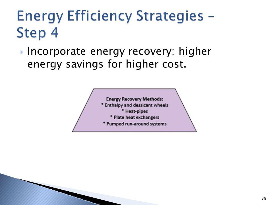 Energy Efficiency Strategies – Step 4