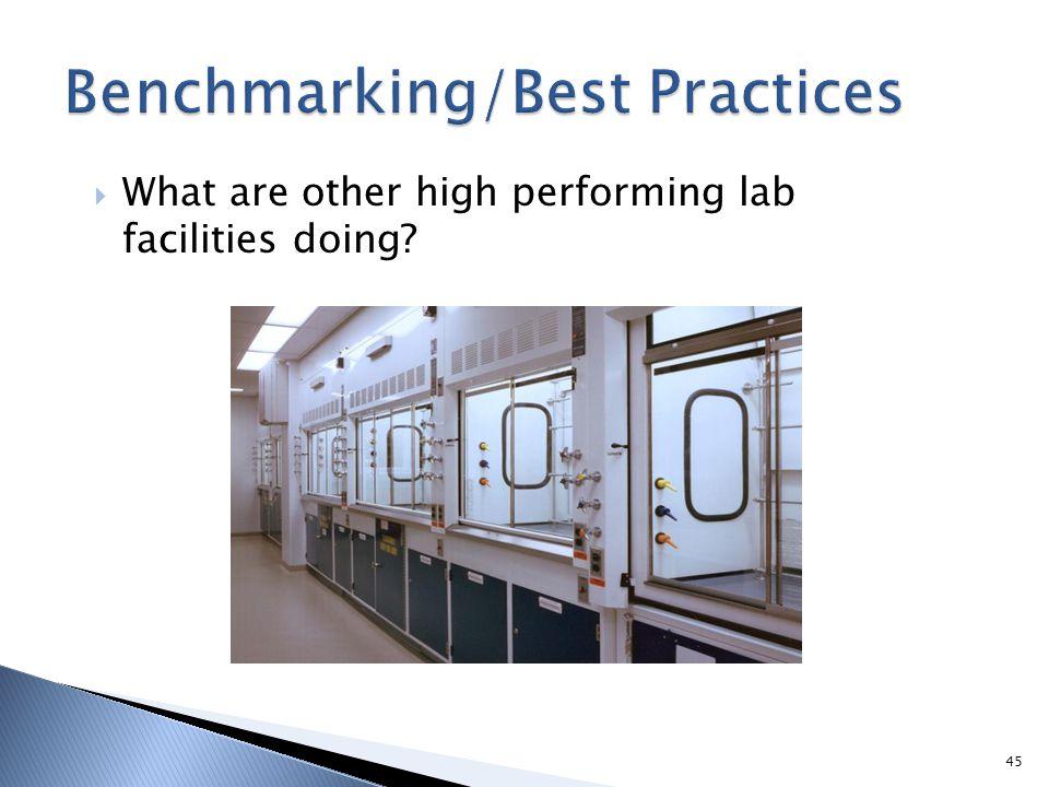 Benchmarking/Best Practices