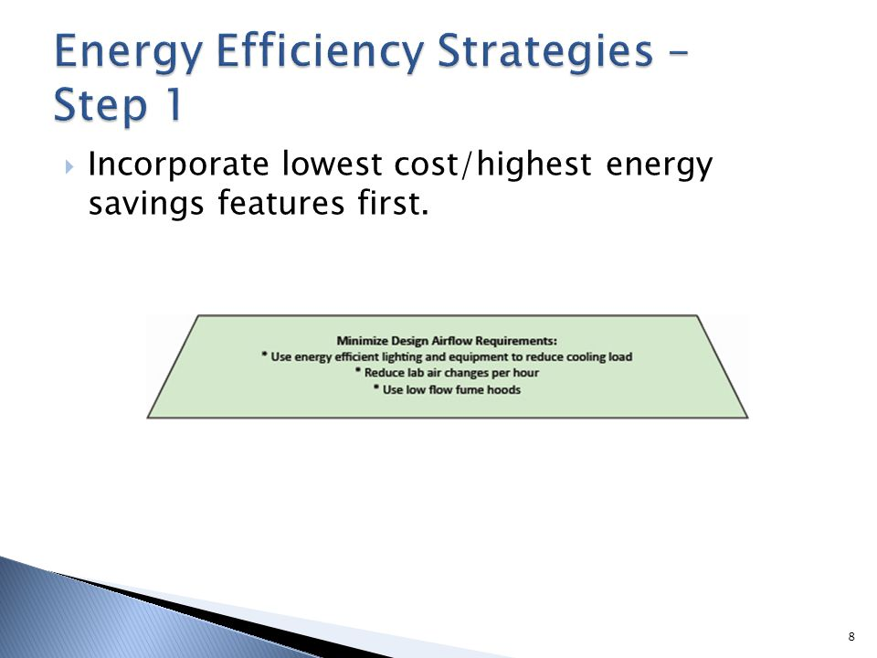 Energy Efficiency Strategies – Step 1