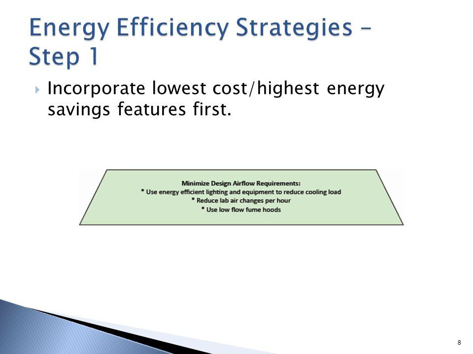 Energy Efficiency Strategies – Step 1