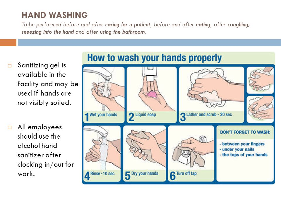 HAND WASHING To be performed before and after caring for a patient, before and after eating, after coughing, sneezing into the hand and after using the bathroom.