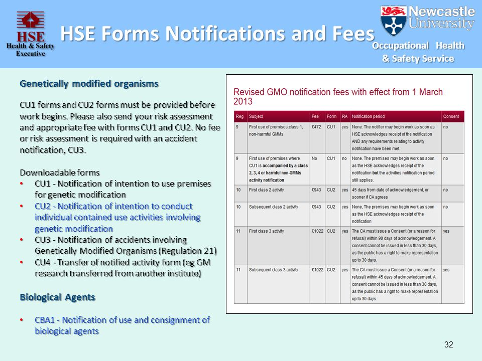 HSE Forms Notifications and Fees