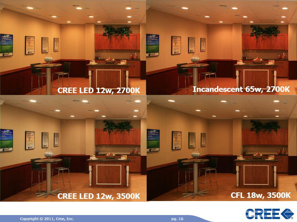 Incandescent 65w, 2700K CREE LED 12w, 2700K CREE LED 12w, 3500K