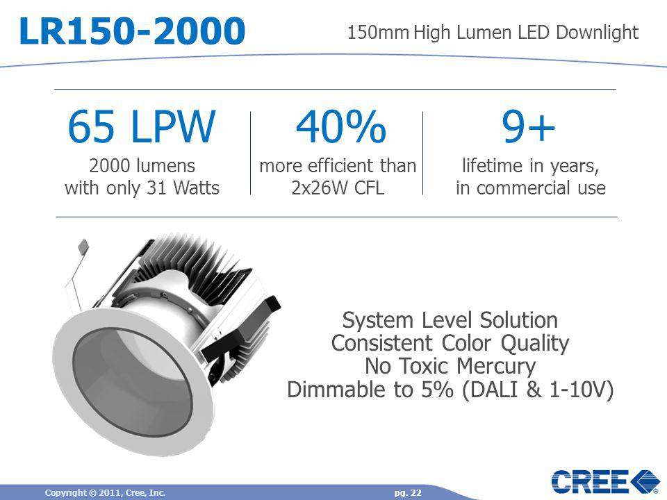 65 LPW 40% 9+ LR150-2000 System Level Solution