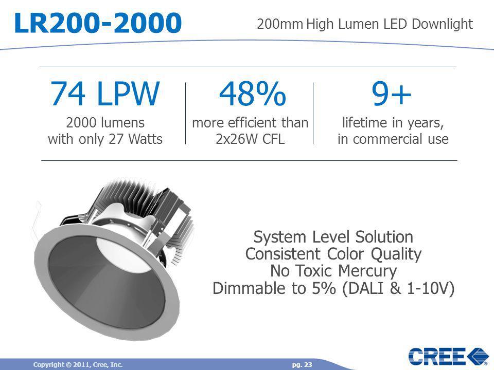 74 LPW 48% 9+ LR200-2000 System Level Solution