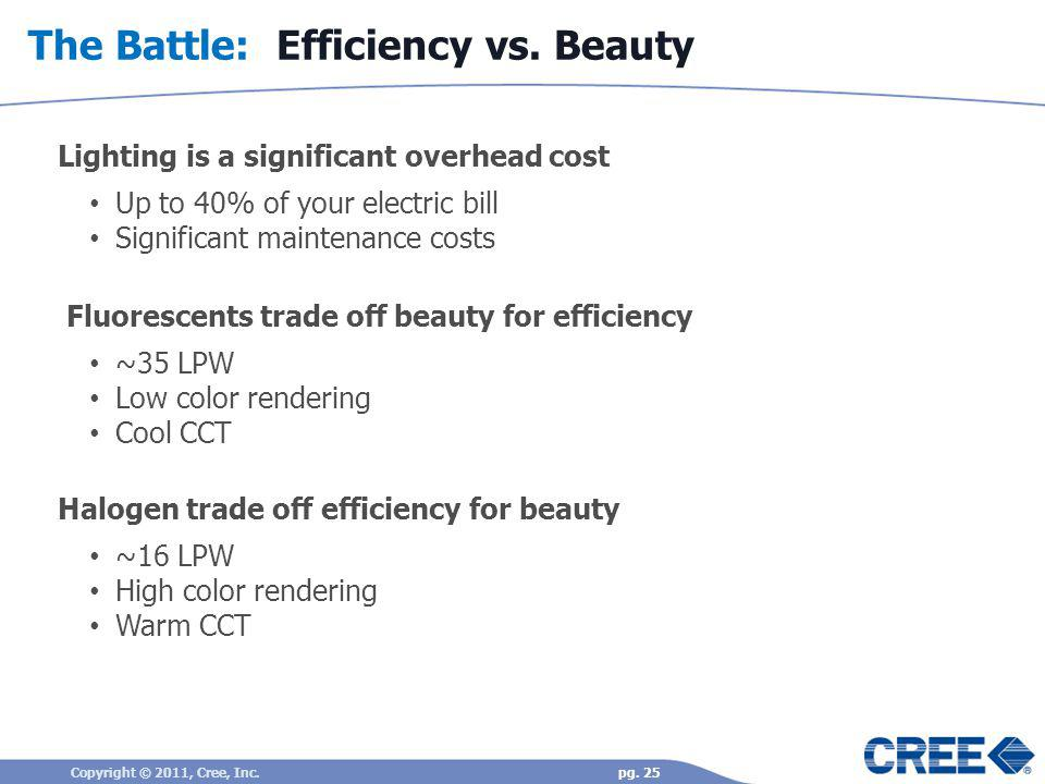 The Battle: Efficiency vs. Beauty