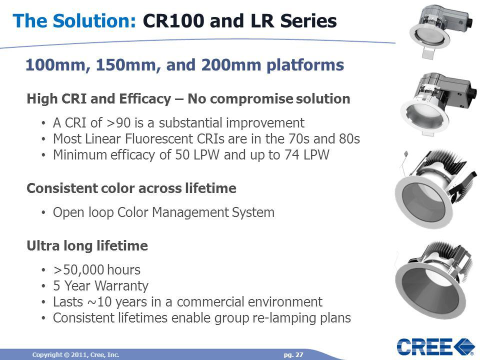 The Solution: CR100 and LR Series
