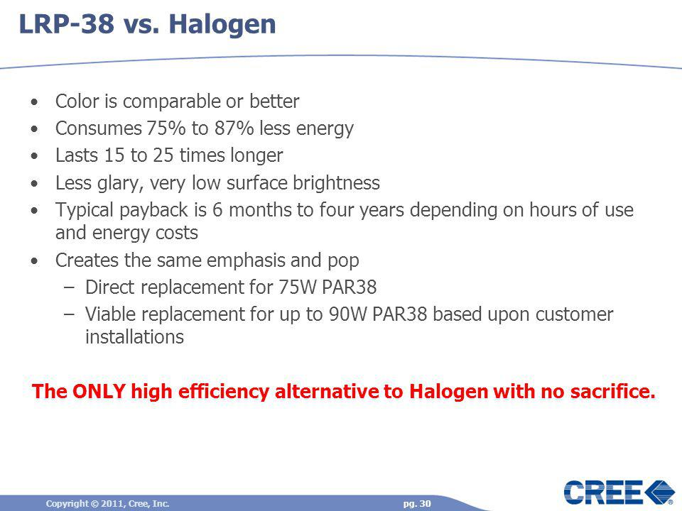 The ONLY high efficiency alternative to Halogen with no sacrifice.