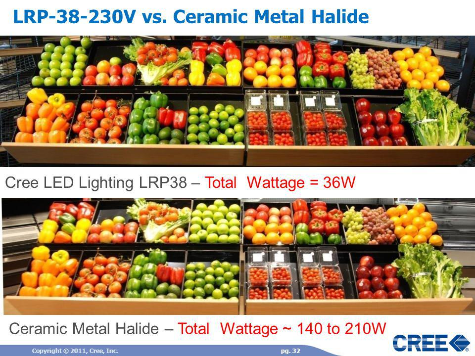 LRP-38-230V vs. Ceramic Metal Halide