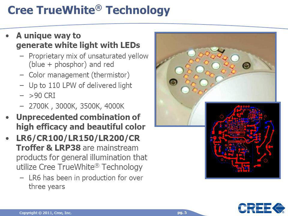 Cree TrueWhite® Technology