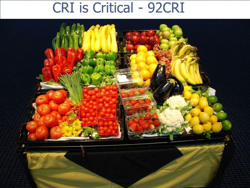 CRI is Critical - 92CRI