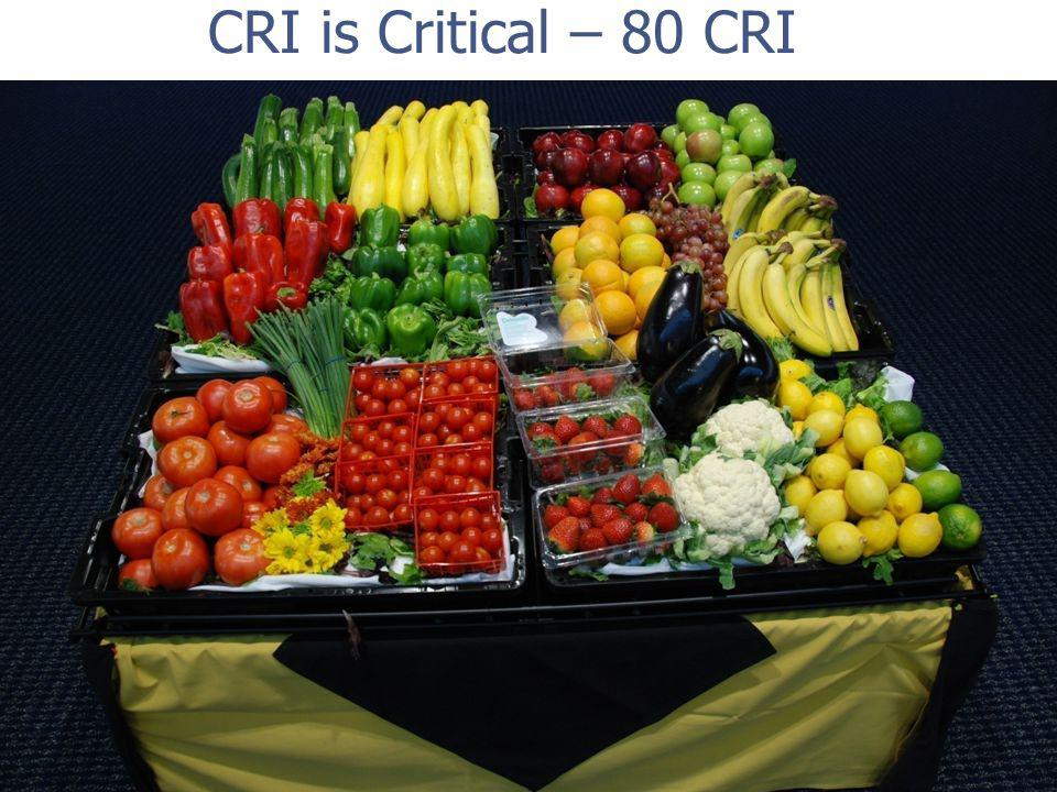 CRI is Critical – 80 CRI