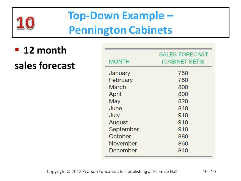 Top-Down Example – Pennington Cabinets
