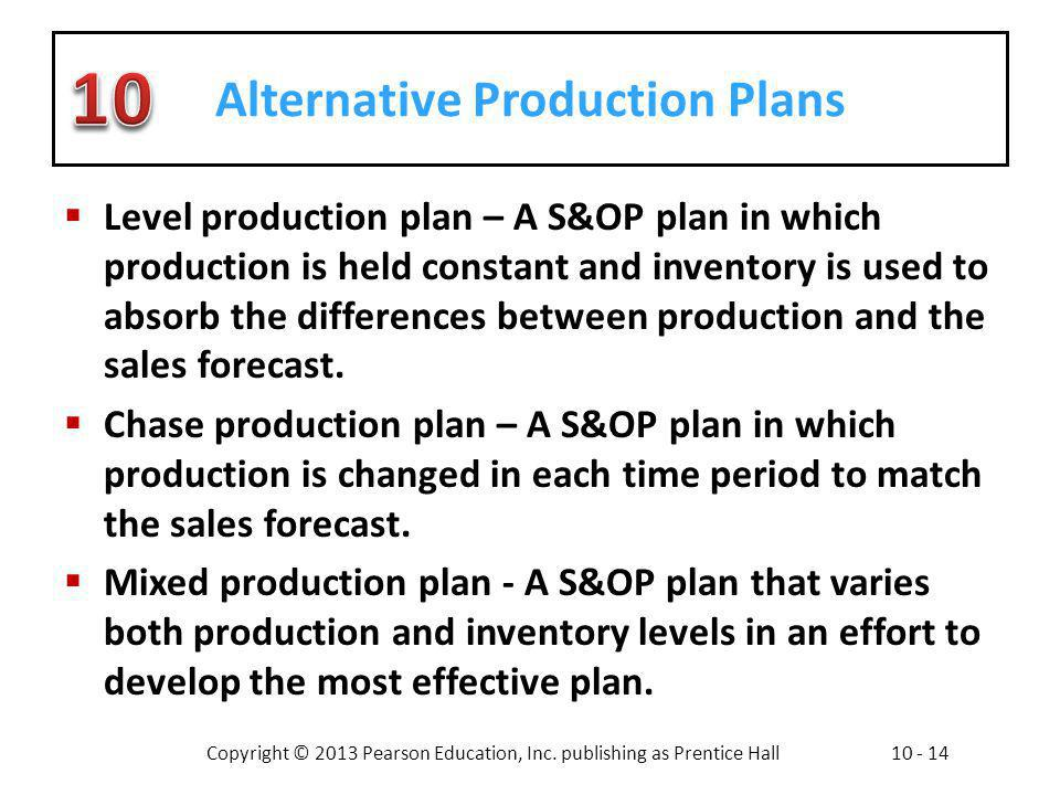 Alternative Production Plans
