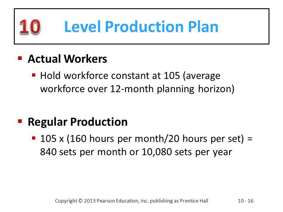 Level Production Plan Actual Workers Regular Production