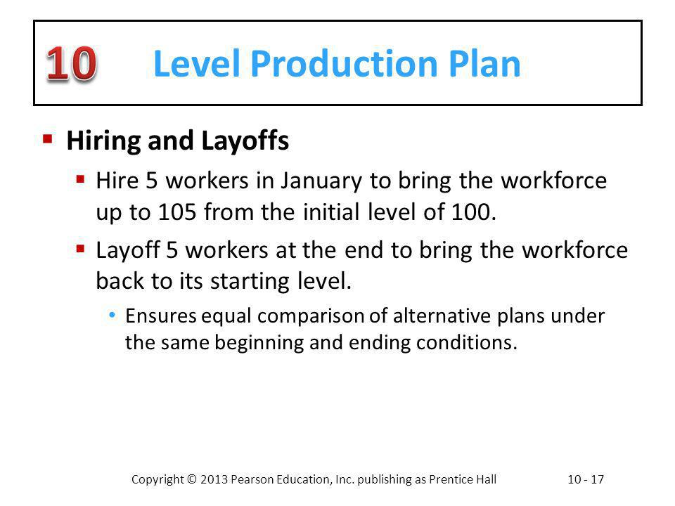 Level Production Plan Hiring and Layoffs