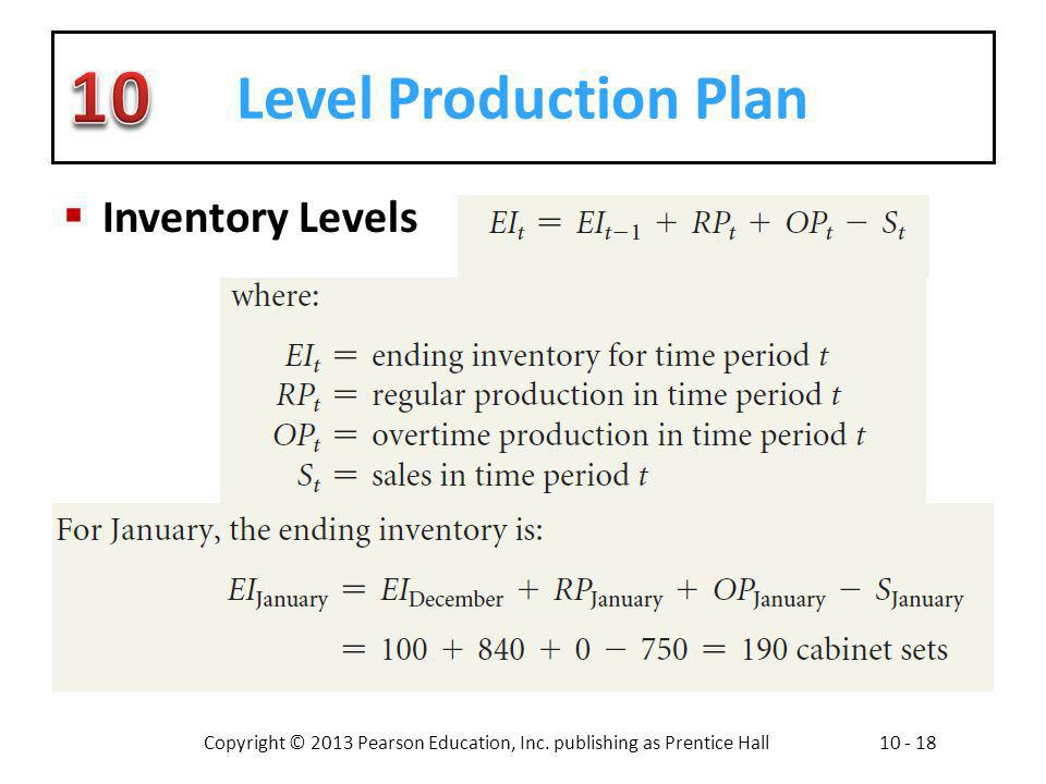 Level Production Plan Inventory Levels