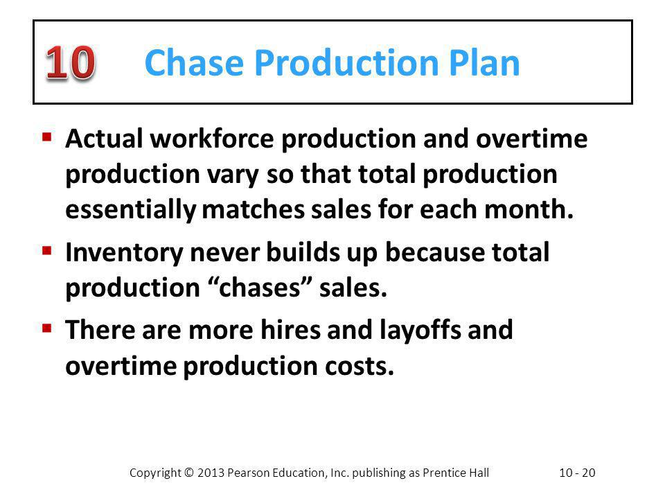 Chase Production Plan Actual workforce production and overtime production vary so that total production essentially matches sales for each month.