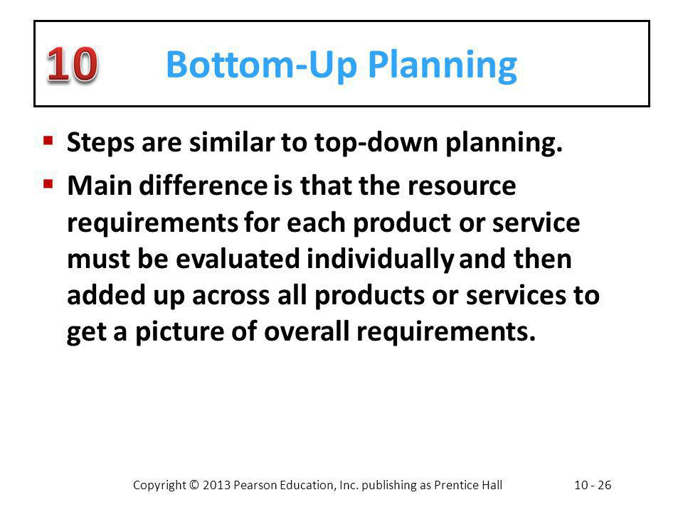 Bottom-Up Planning Steps are similar to top-down planning.
