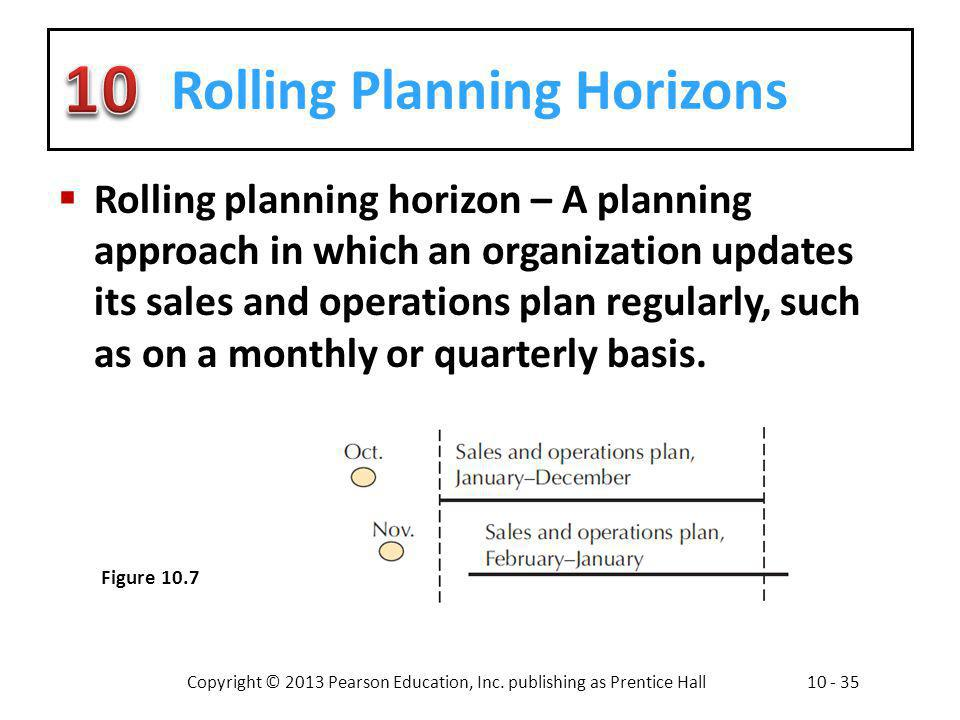 Rolling Planning Horizons