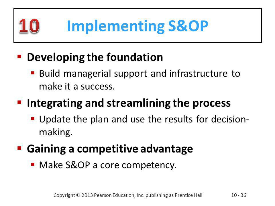 Implementing S&OP Developing the foundation