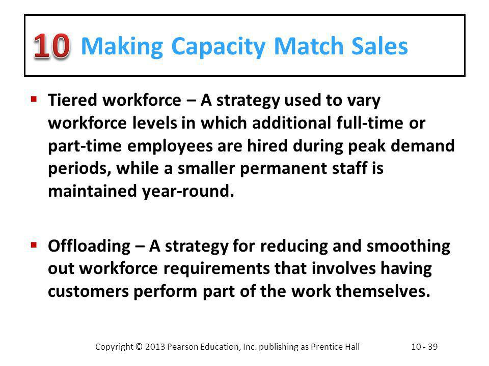 Making Capacity Match Sales