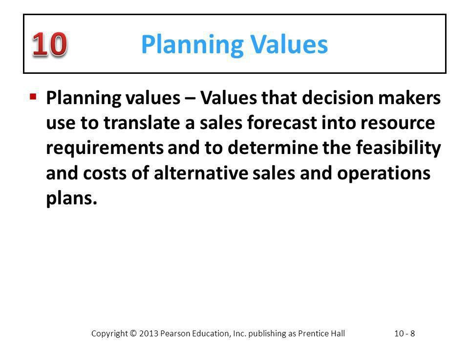 Planning Values