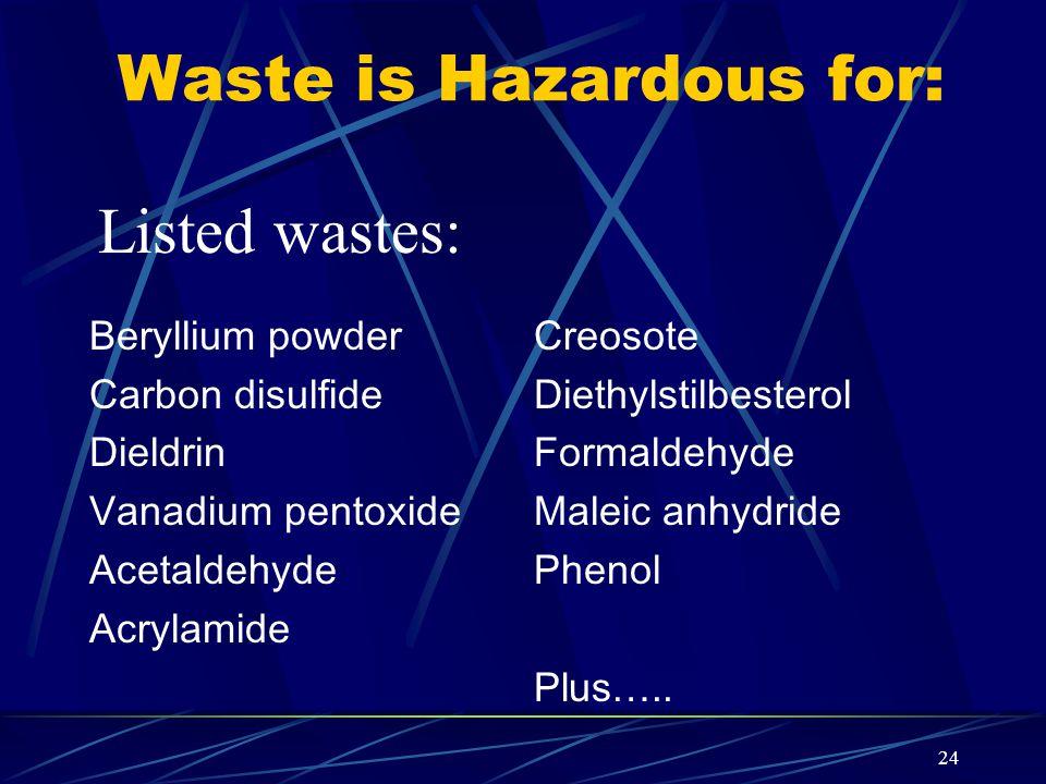 Waste is Hazardous for: