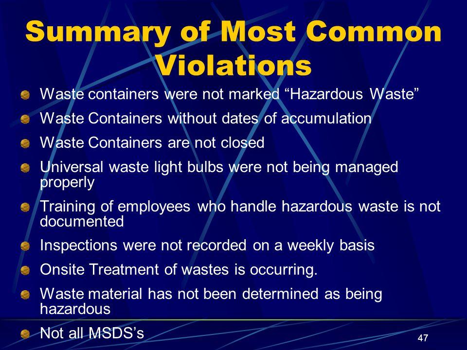 Summary of Most Common Violations