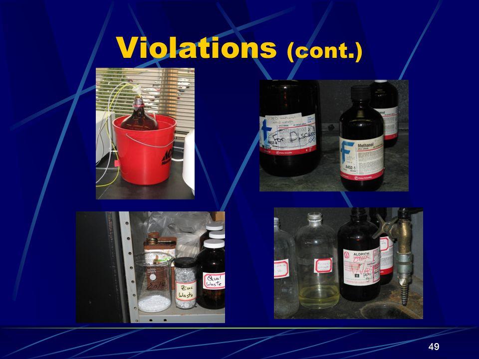 Violations (cont.)