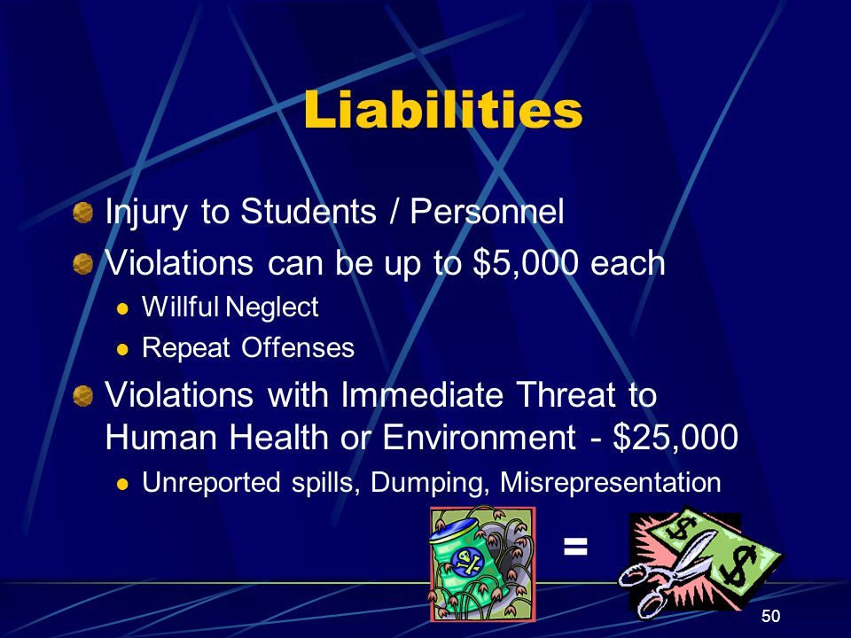 Liabilities = Injury to Students / Personnel