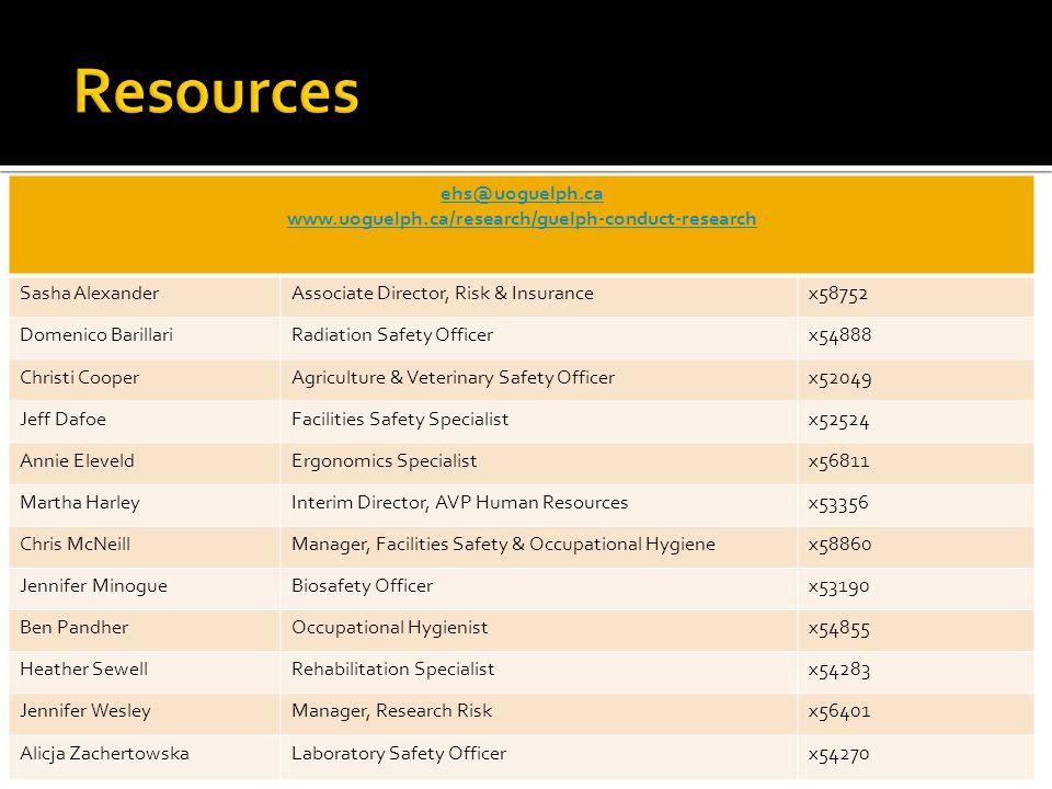 Resources ehs@uoguelph.ca