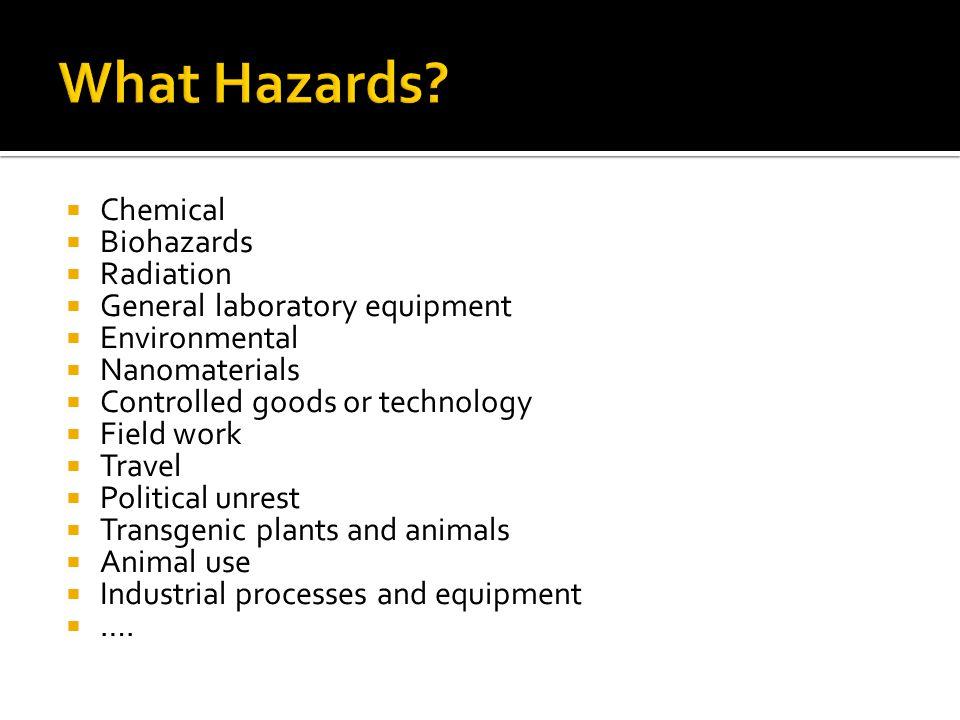 What Hazards Chemical Biohazards Radiation