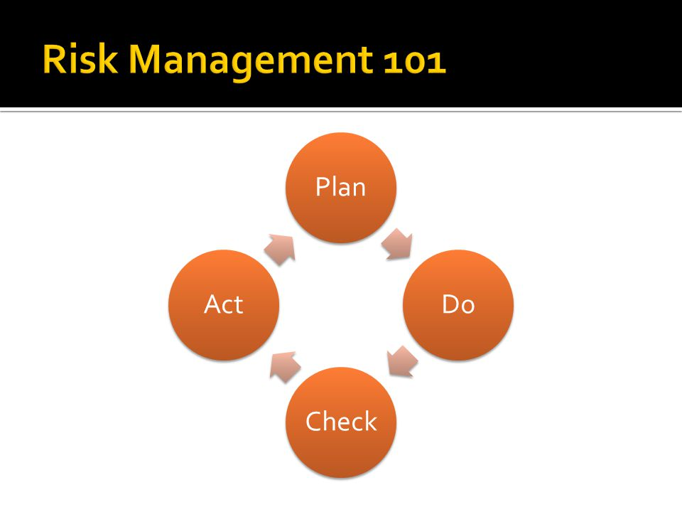 Risk Management 101 Plan Do Check Act