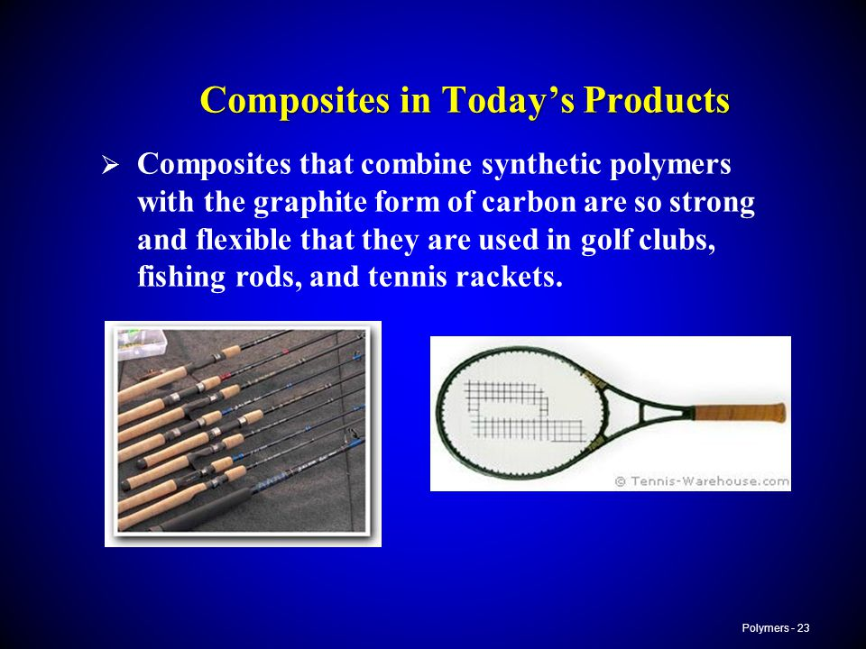 Composites in Today's Products