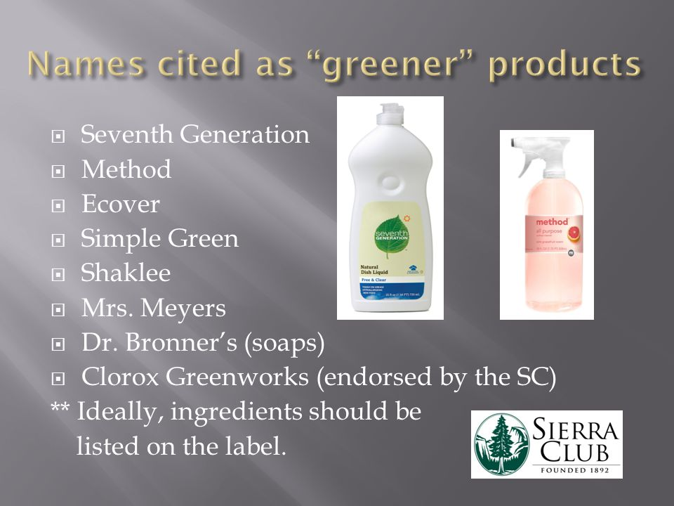 Names cited as greener products