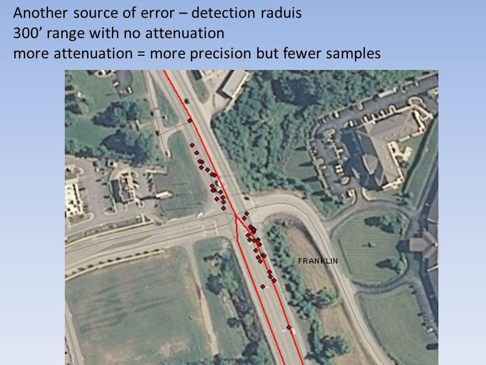 Another source of error – detection raduis 300' range with no attenuation more attenuation = more precision but fewer samples