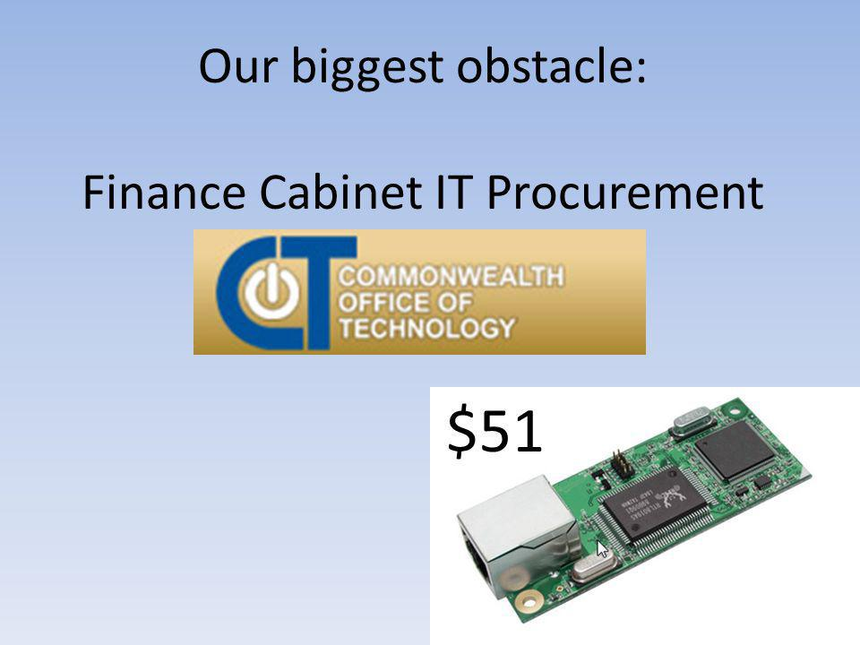 Our biggest obstacle: Finance Cabinet IT Procurement