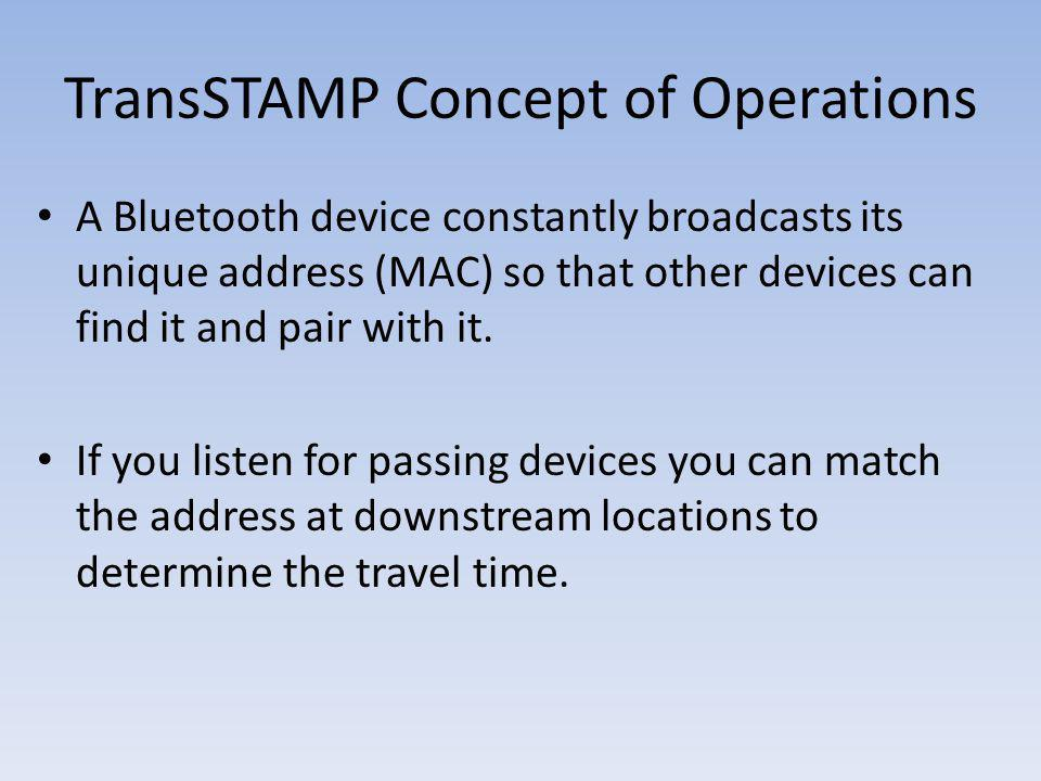 TransSTAMP Concept of Operations