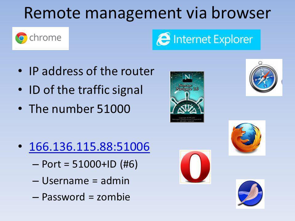 Remote management via browser