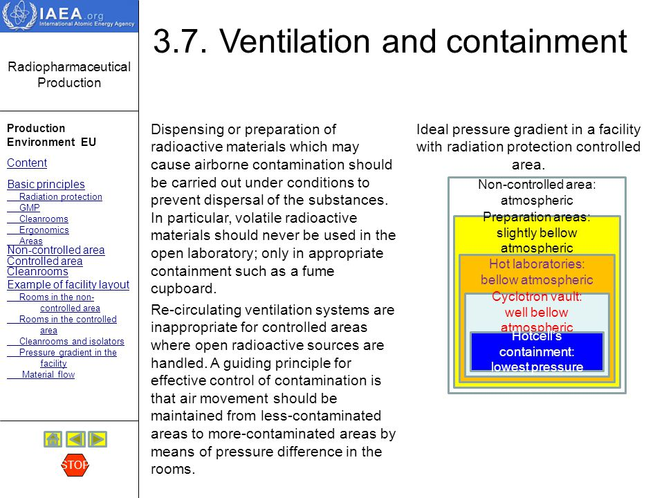 3.7. Ventilation and containment