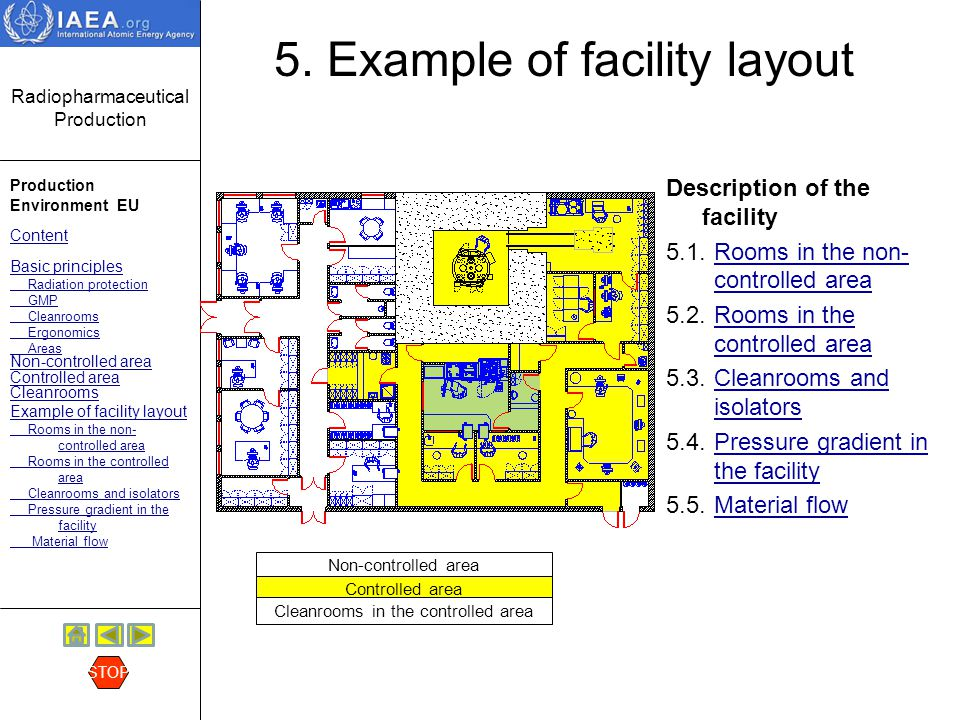5. Example of facility layout