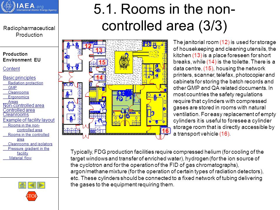 5.1. Rooms in the non-controlled area (3/3)